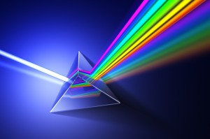 Prism shows all the colors in a white light